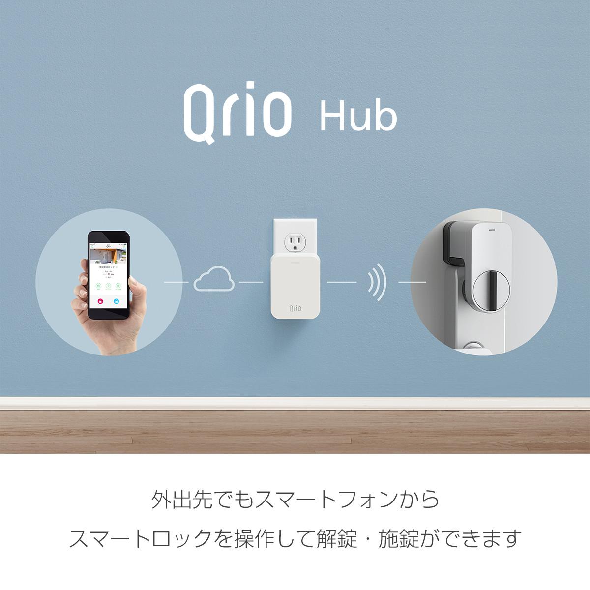 Q-H1-wrap